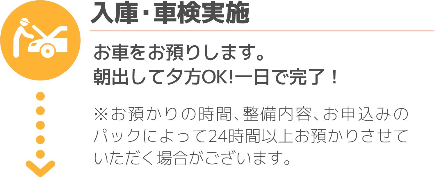 入庫・車検実施